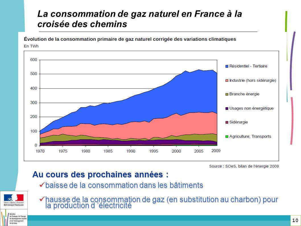 10 La consommation de gaz naturel en France à la croisée des chemins Au cours des prochaines années : baisse de la consommation dans les bâtiments bai