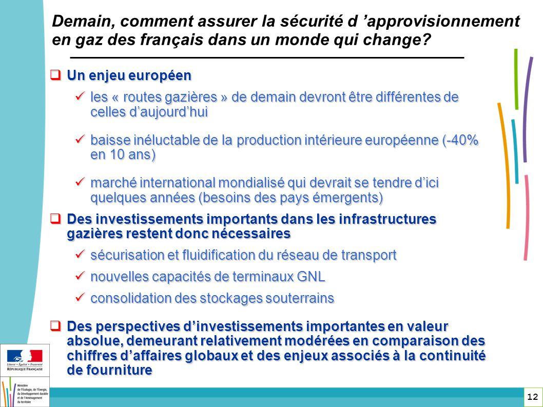 12 Demain, comment assurer la sécurité d approvisionnement en gaz des français dans un monde qui change? Un enjeu européen Un enjeu européen les « rou