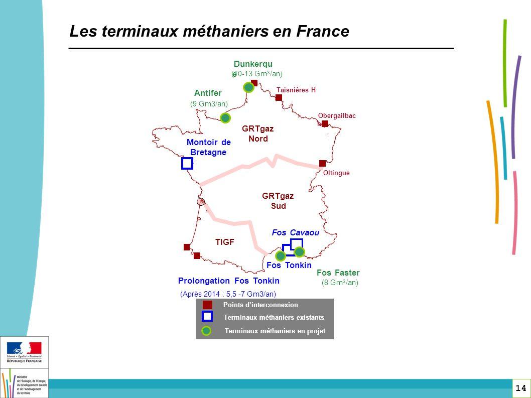 Les terminaux méthaniers en France 14 GRTgaz Nord Fos Faster Antifer Dunkerqu e Taisnières H Obergailbac h Oltingue GRTgaz Sud TIGF Montoir de Bretagn