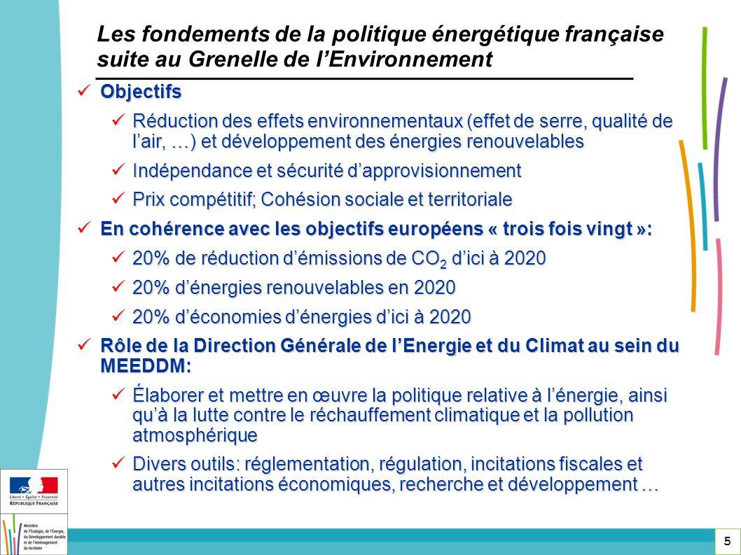 5 Les fondements de la politique énergétique française suite au Grenelle de lEnvironnement Objectifs Objectifs Réduction des effets environnementaux (
