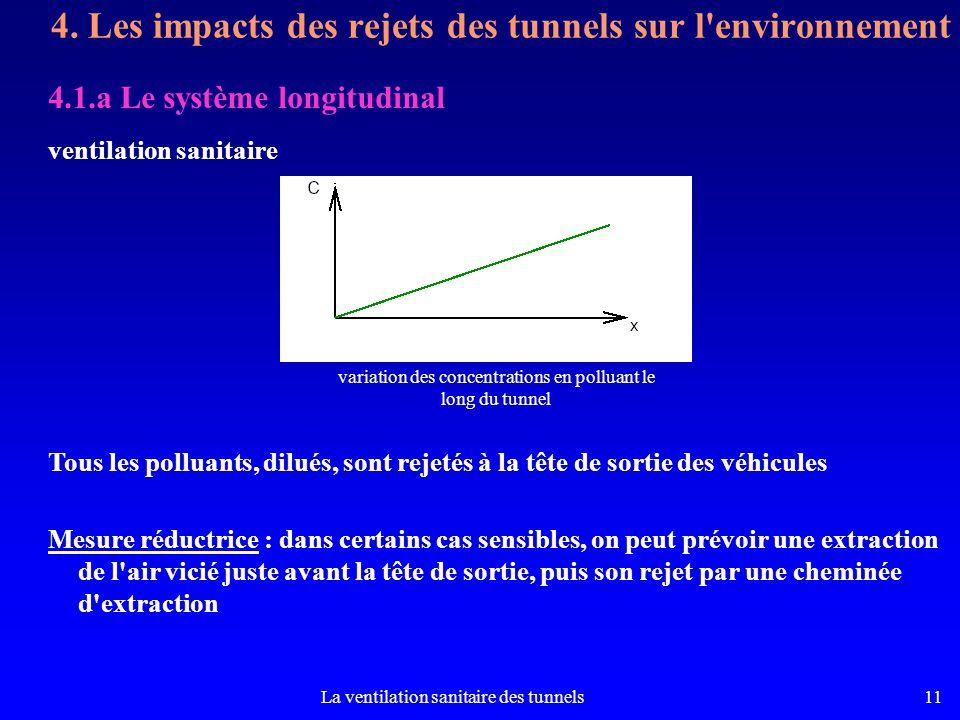 La ventilation sanitaire des tunnels11 4. Les impacts des rejets des tunnels sur l'environnement ventilation sanitaire 4.1.a Le système longitudinal v