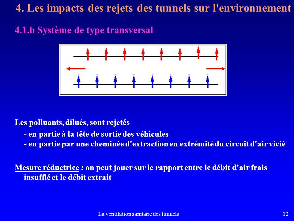 La ventilation sanitaire des tunnels12 4.1.b Système de type transversal 4. Les impacts des rejets des tunnels sur l'environnement Les polluants, dilu
