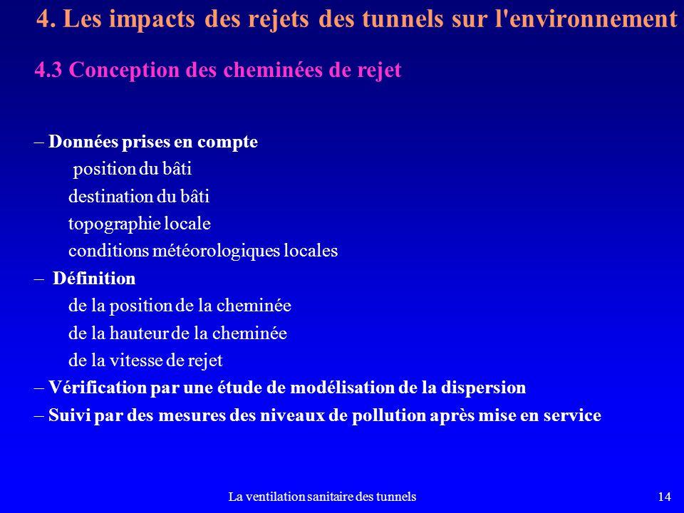 La ventilation sanitaire des tunnels14 4.3 Conception des cheminées de rejet 4. Les impacts des rejets des tunnels sur l'environnement – Données prise