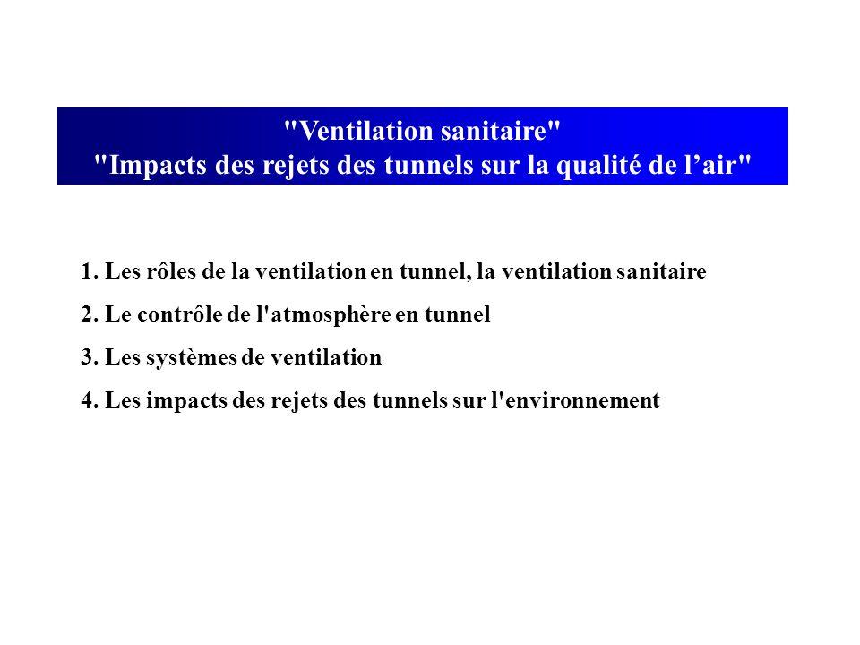 La ventilation sanitaire des tunnels2 Ventilation sanitaire Impacts des rejets des tunnels sur la qualité de lair 1.