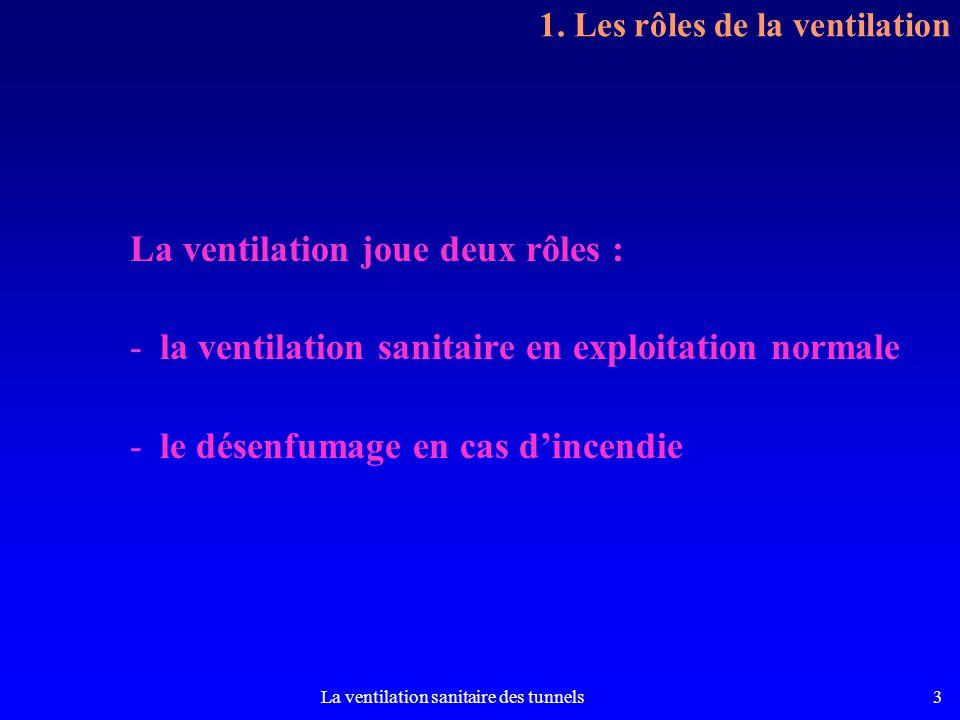 La ventilation sanitaire des tunnels3 La ventilation joue deux rôles : -la ventilation sanitaire en exploitation normale -le désenfumage en cas dincendie 1.