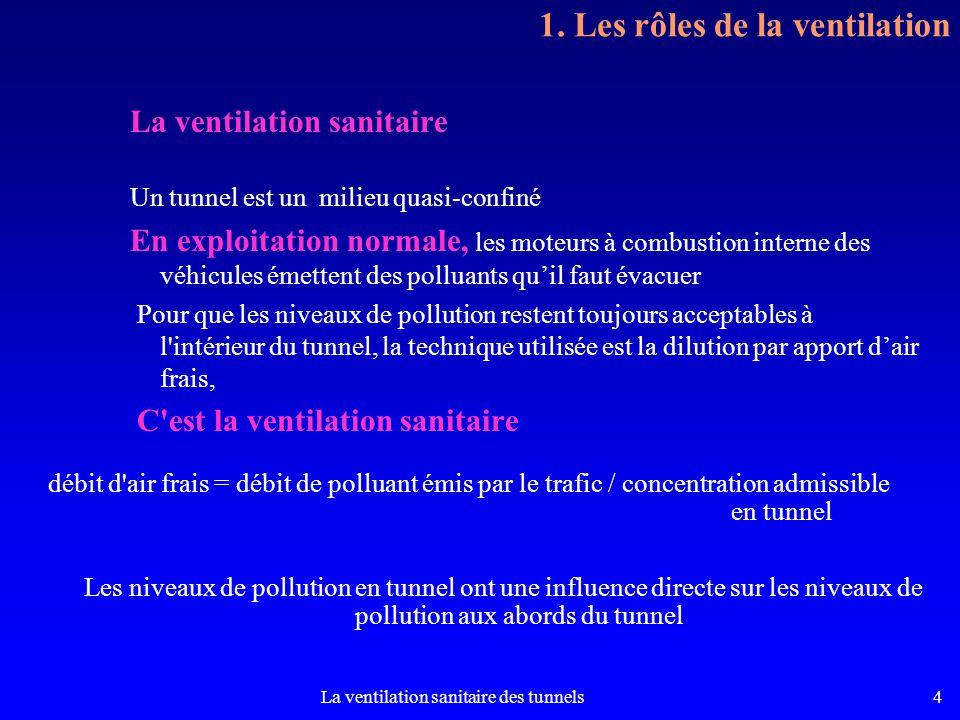 La ventilation sanitaire des tunnels4 1. Les rôles de la ventilation La ventilation sanitaire Un tunnel est un milieu quasi-confiné En exploitation no