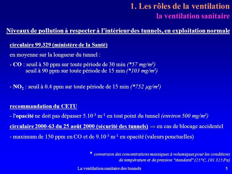La ventilation sanitaire des tunnels5 1. Les rôles de la ventilation Niveaux de pollution à respecter à l'intérieur des tunnels, en exploitation norma
