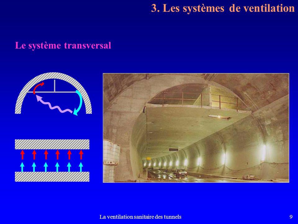 La ventilation sanitaire des tunnels9 3. Les systèmes de ventilation Le système transversal
