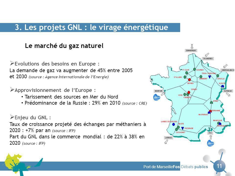 Port de MarseilleFos Débats publics 11 3. Les projets GNL : le virage énergétique Le marché du gaz naturel Enjeu du GNL : Taux de croissance projeté d