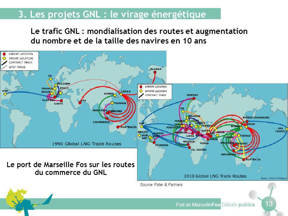 Port de MarseilleFos Débats publics 13 Le port de Marseille Fos sur les routes du commerce du GNL 3. Les projets GNL : le virage énergétique Le trafic