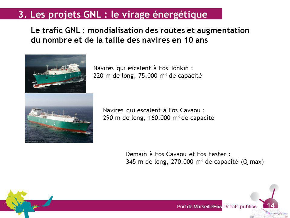 Port de MarseilleFos Débats publics 14 3. Les projets GNL : le virage énergétique Le trafic GNL : mondialisation des routes et augmentation du nombre