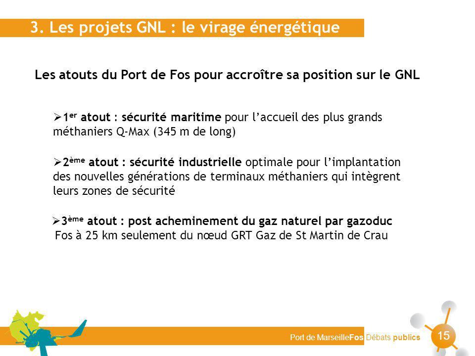 Port de MarseilleFos Débats publics 15 1 er atout : sécurité maritime pour laccueil des plus grands méthaniers Q-Max (345 m de long) 2 ème atout : séc