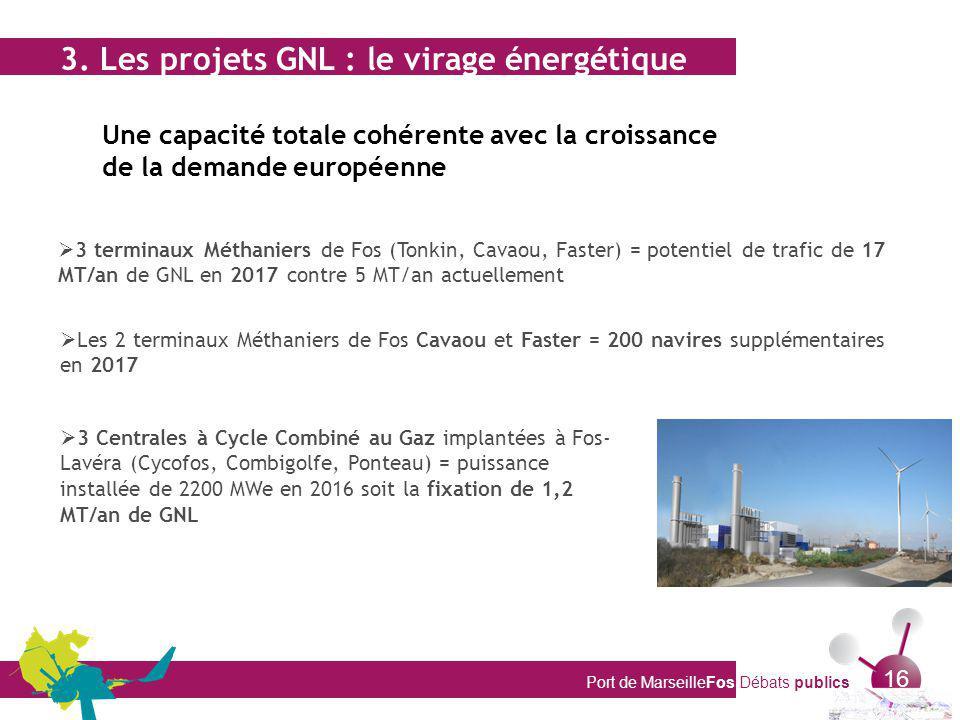 Port de MarseilleFos Débats publics 16 3. Les projets GNL : le virage énergétique Une capacité totale cohérente avec la croissance de la demande europ