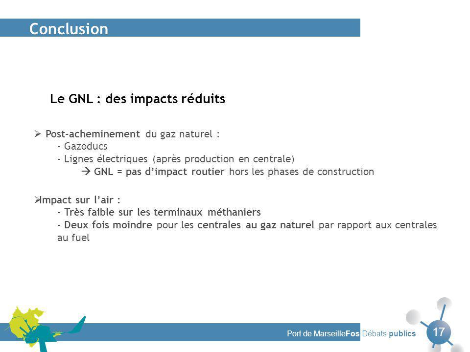 Port de MarseilleFos Débats publics 17 Conclusion Impact sur lair : - Très faible sur les terminaux méthaniers - Deux fois moindre pour les centrales au gaz naturel par rapport aux centrales au fuel Post-acheminement du gaz naturel : - Gazoducs - Lignes électriques (après production en centrale) GNL = pas dimpact routier hors les phases de construction Le GNL : des impacts réduits