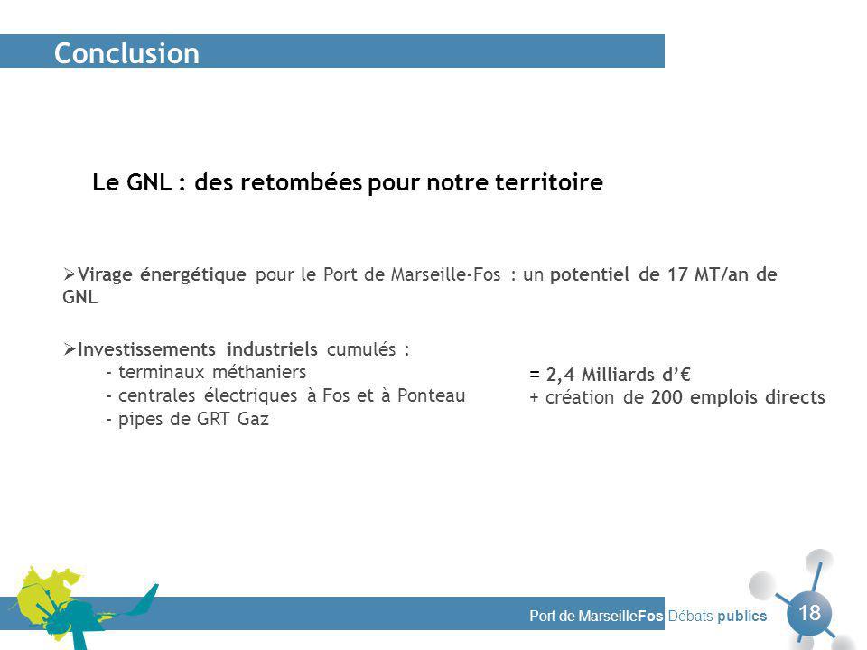 Port de MarseilleFos Débats publics 18 Conclusion Investissements industriels cumulés : - terminaux méthaniers - centrales électriques à Fos et à Pont
