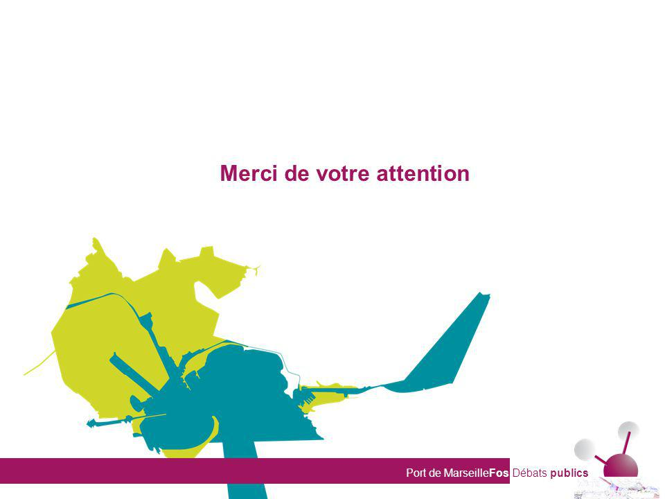 Merci de votre attention Port de MarseilleFos Débats publics