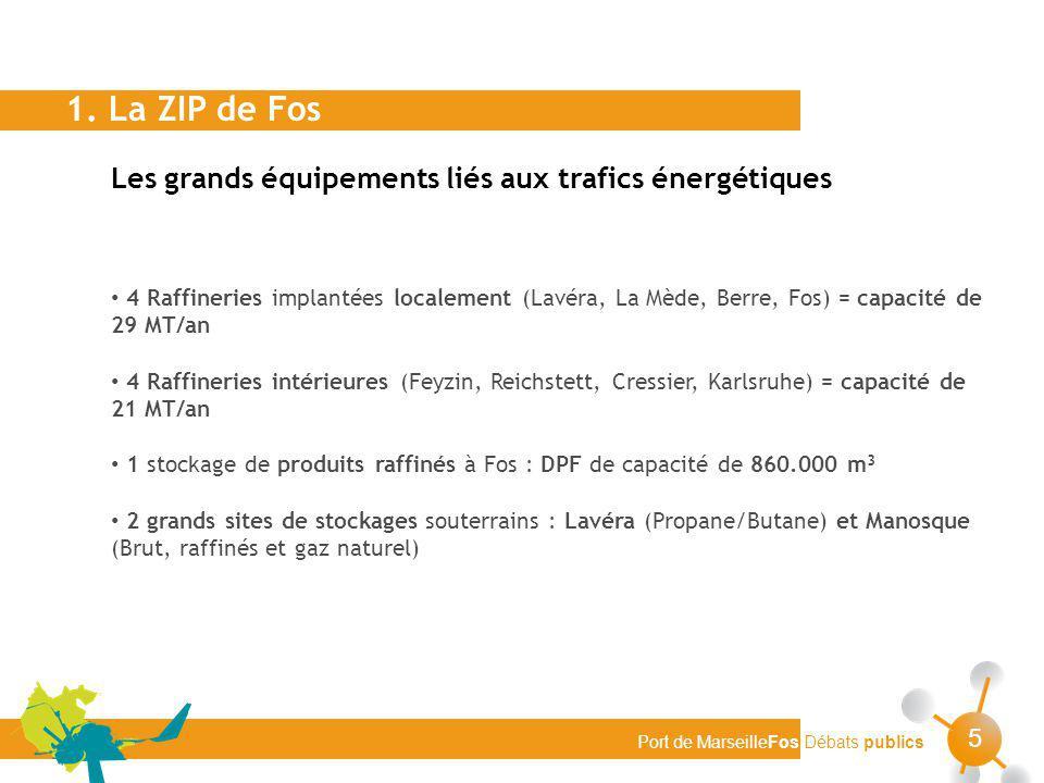 Port de MarseilleFos Débats publics 5 Les grands équipements liés aux trafics énergétiques 1. La ZIP de Fos 4 Raffineries implantées localement (Lavér
