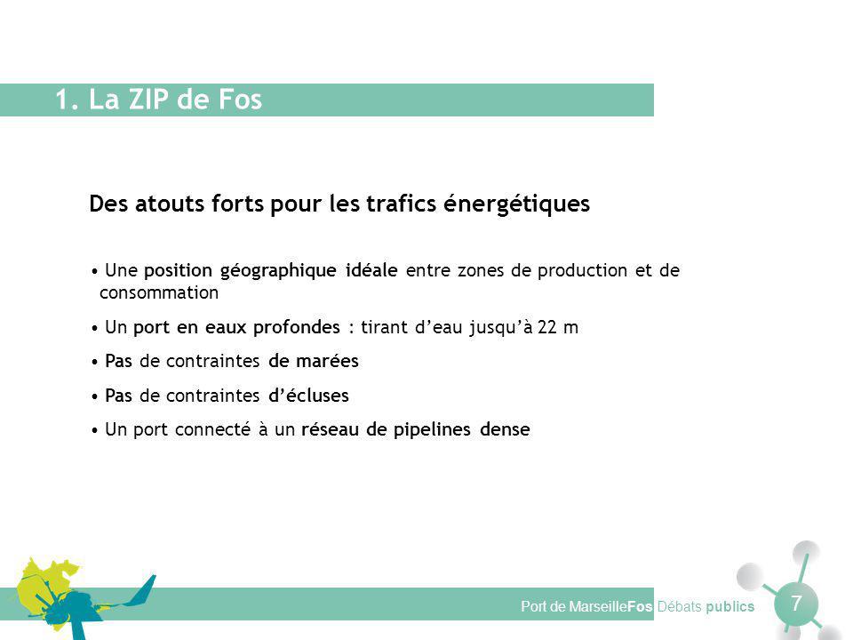 Port de MarseilleFos Débats publics 7 Des atouts forts pour les trafics énergétiques Une position géographique idéale entre zones de production et de