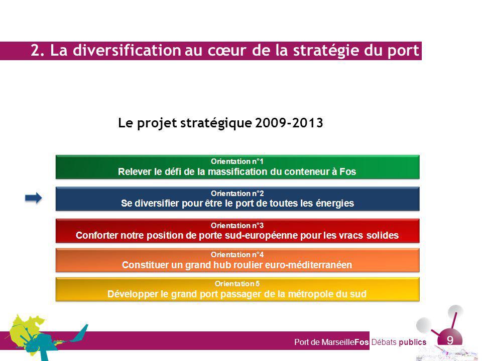Port de MarseilleFos Débats publics 9 Le projet stratégique 2009-2013 2. La diversification au cœur de la stratégie du port
