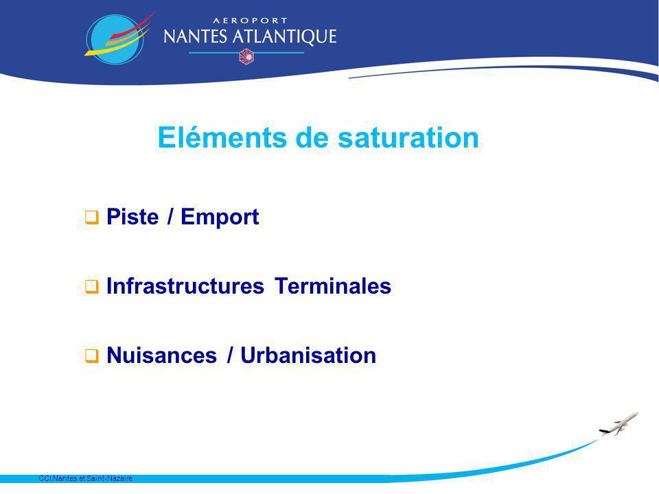 CCI Nantes et Saint-Nazaire Mardi 1er Avril 2003