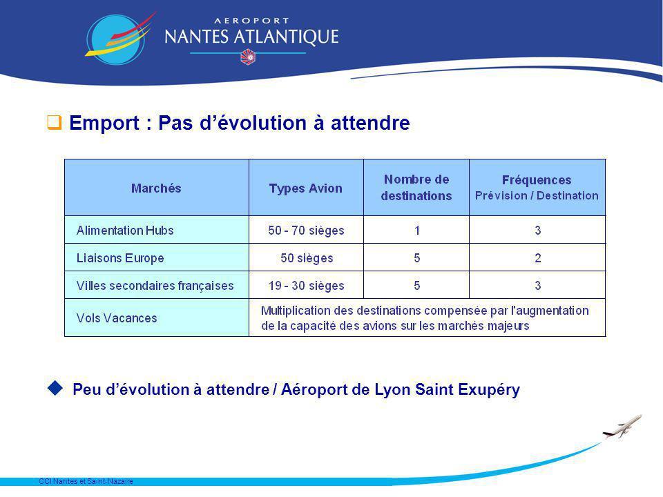 CCI Nantes et Saint-Nazaire q Emport : Pas dévolution à attendre Peu dévolution à attendre / Aéroport de Lyon Saint Exupéry