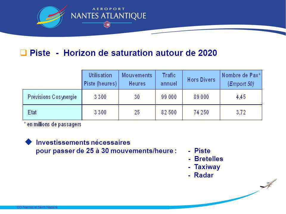CCI Nantes et Saint-Nazaire q Piste - Horizon de saturation autour de 2020 Investissements nécessaires pour passer de 25 à 30 mouvements/heure : - Piste - Bretelles - Taxiway - Radar