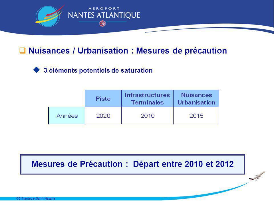 CCI Nantes et Saint-Nazaire q Les installations Terminales : Bonne gestion donc Anticipation