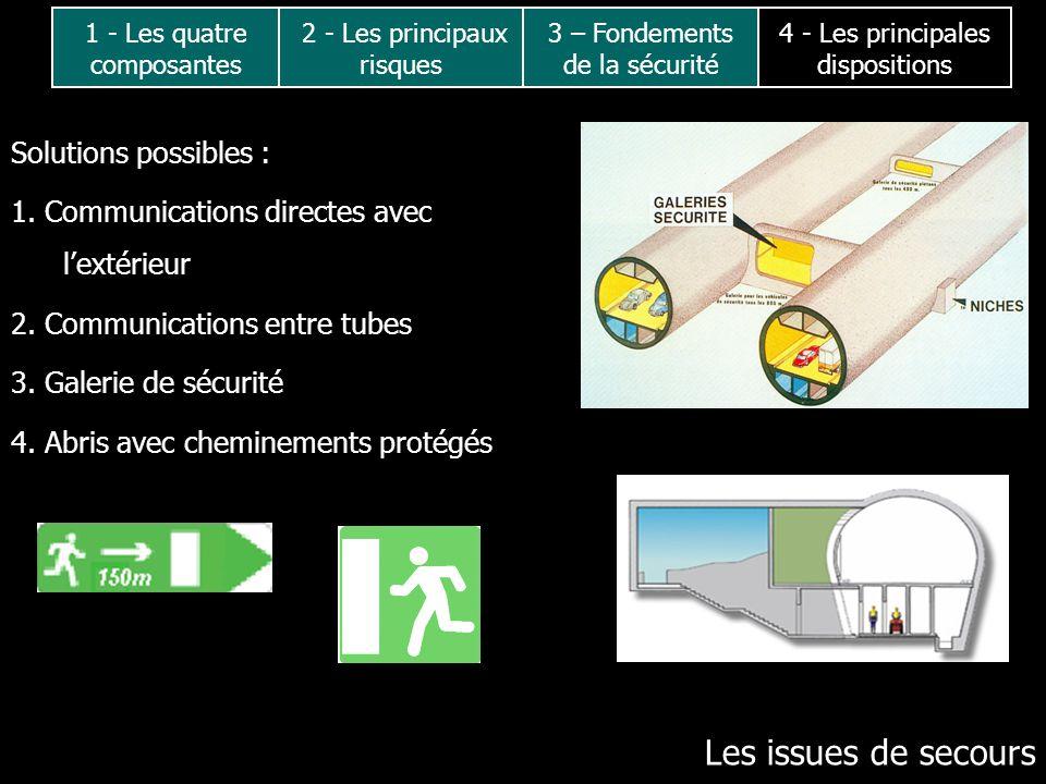 Solutions possibles : 1. Communications directes avec lextérieur 2. Communications entre tubes 3. Galerie de sécurité 4. Abris avec cheminements proté
