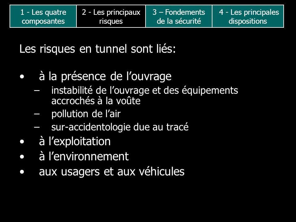 Les principaux événements redoutés en tunnel Accidents Idem air libre + exiguïté et confinement Explosion Gaz Toxiques Risques liés au Transport de Matières Dangereuses (Dossier de Sécurité) Incendie Le plus fréquemment : inflammation spontanée.