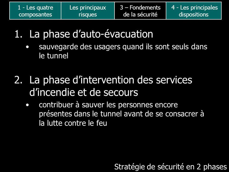 1.La phase dauto-évacuation sauvegarde des usagers quand ils sont seuls dans le tunnel 2.La phase dintervention des services dincendie et de secours c