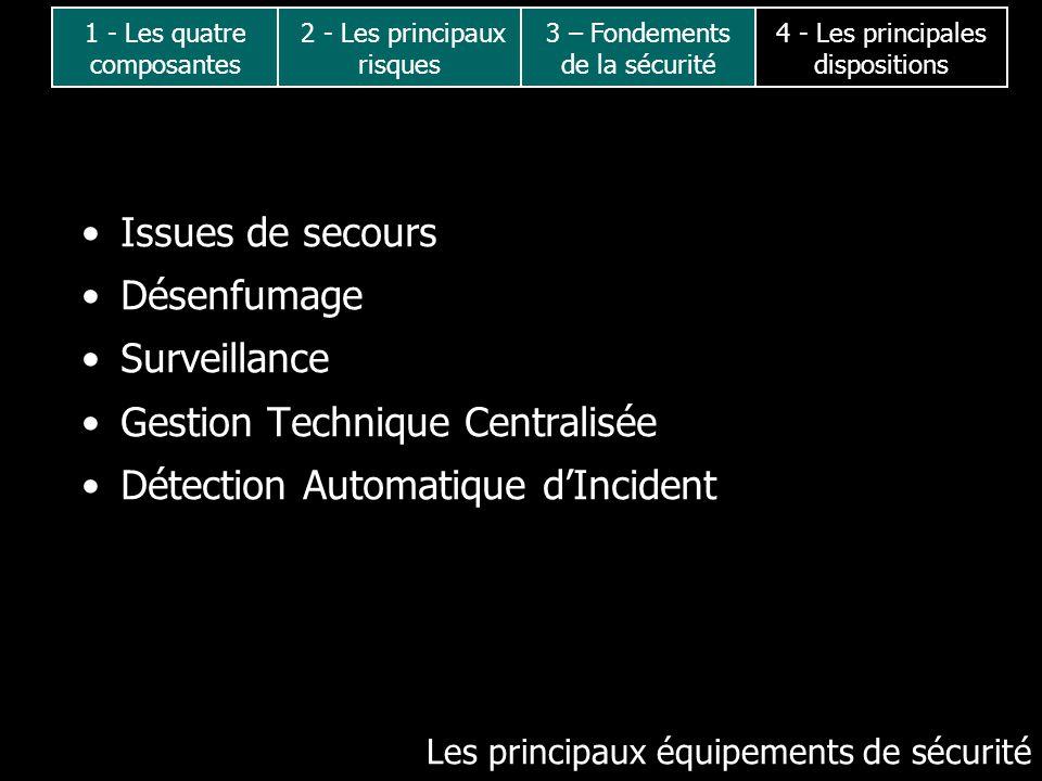Les principaux équipements de sécurité Issues de secours Désenfumage Surveillance Gestion Technique Centralisée Détection Automatique dIncident 1 - Le