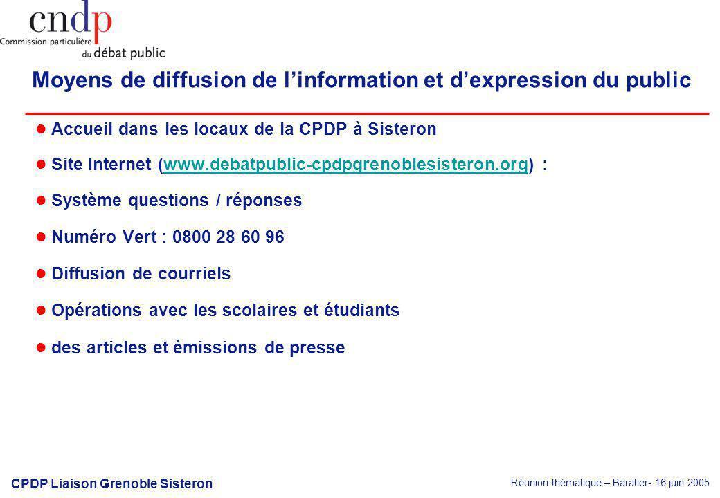 Réunion thématique – Baratier- 16 juin 2005 CPDP Liaison Grenoble Sisteron Moyens de diffusion de linformation et dexpression du public Accueil dans l