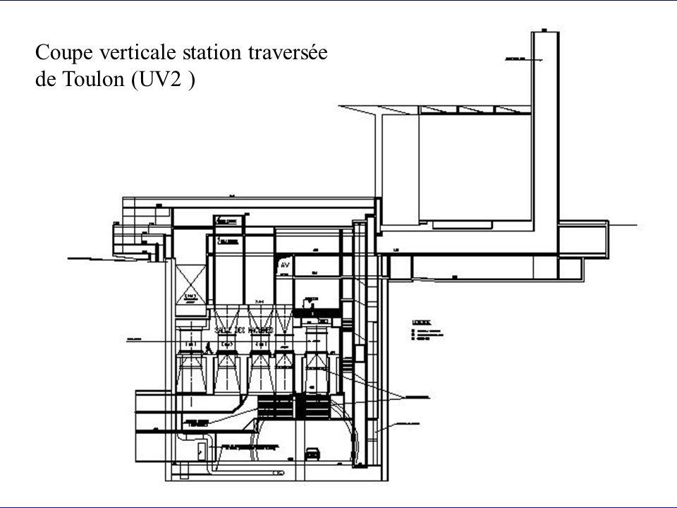 La ventilation sanitaire des tunnels3 5.