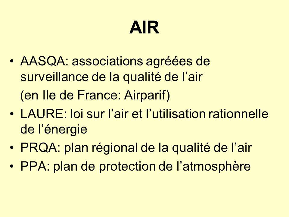 AIR AASQA: associations agréées de surveillance de la qualité de lair (en Ile de France: Airparif) LAURE: loi sur lair et lutilisation rationnelle de