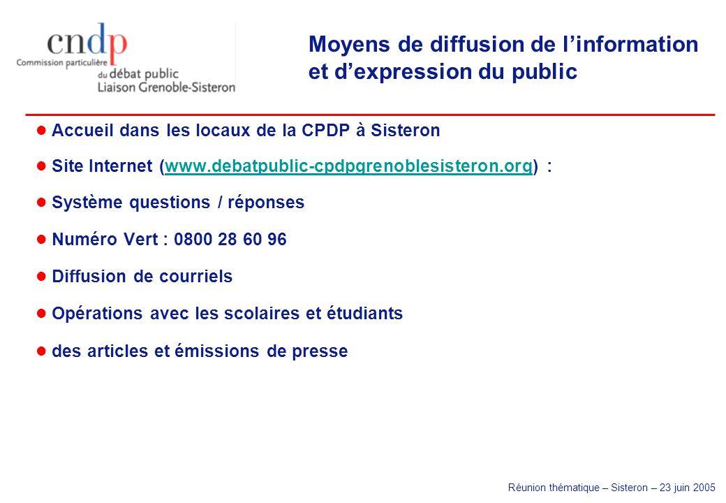 Réunion thématique – Sisteron – 23 juin 2005 Moyens de diffusion de linformation et dexpression du public Accueil dans les locaux de la CPDP à Sistero