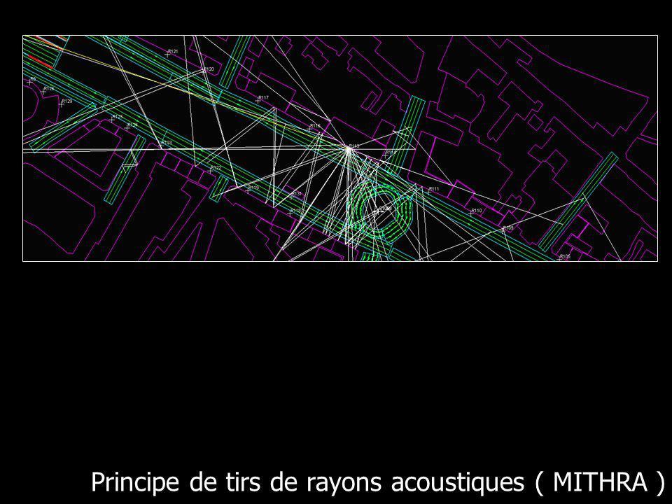 Principe de tirs de rayons acoustiques ( MITHRA )