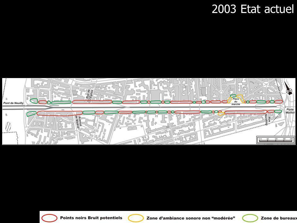 Bruit état actuel 2004 2003 Etat actuel