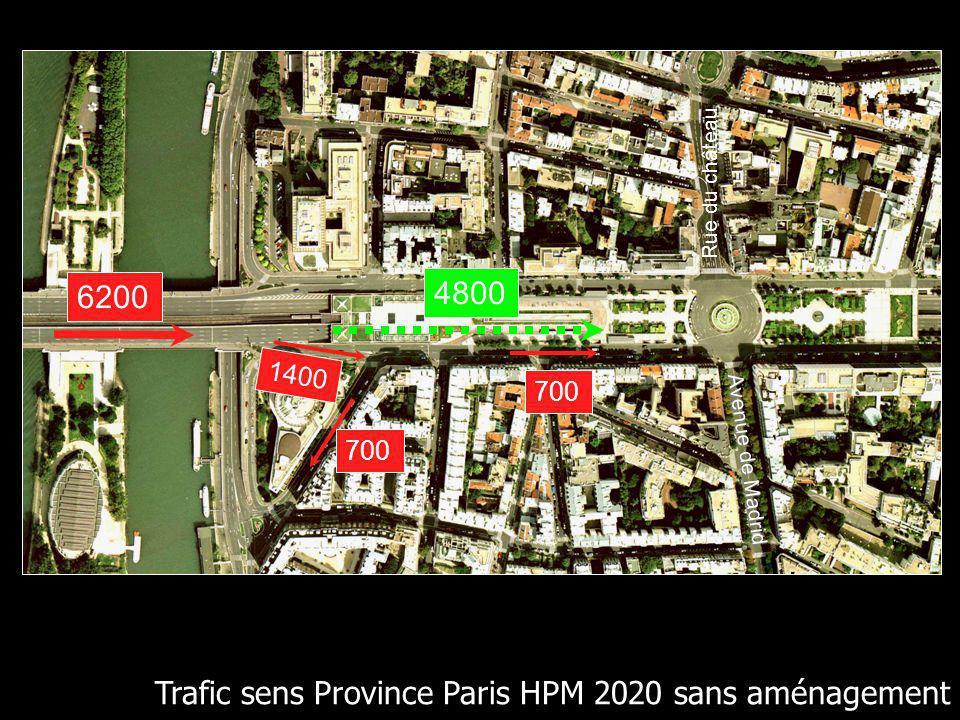 Rue du château Avenue de Madrid 4800 700 Trafic sens Province Paris HPM 2020 sans aménagement 6200 1400 700