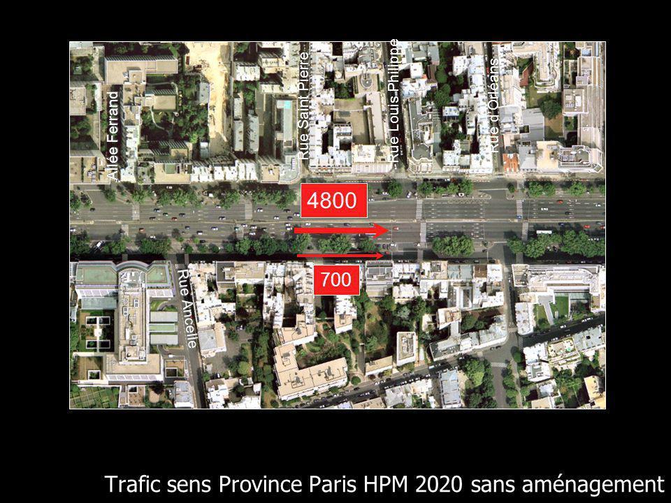 Rue Saint Pierre Rue Ancelle Allée Ferrand Rue dOrléans Rue Louis Philippe Trafic sens Province Paris HPM 2020 sans aménagement 4800 700