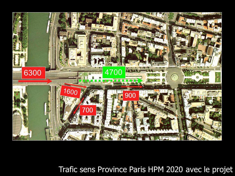 Trafic sens Province Paris HPM 2020 avec le projet 4700 900 6300 1600 700