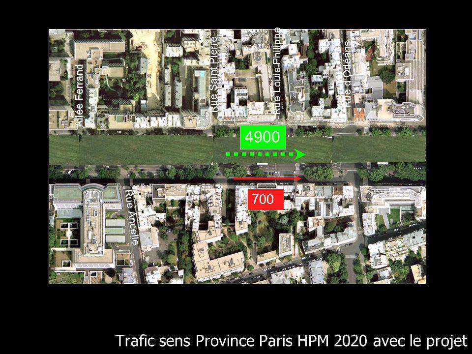 Rue Saint Pierre Rue Ancelle Allée Ferrand Trafic sens Province Paris HPM 2020 avec le projet 700 4900 Rue dOrléans Rue Louis Philippe