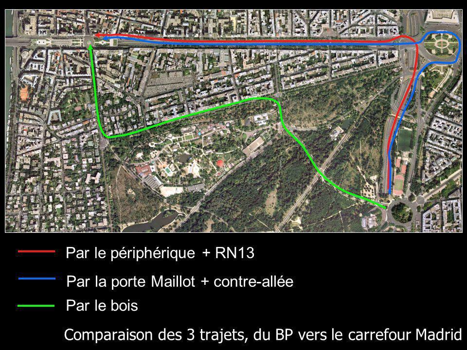 Comparaison des 3 trajets, du BP vers le carrefour Madrid Par le périphérique + RN13 Par la porte Maillot + contre-allée Par le bois