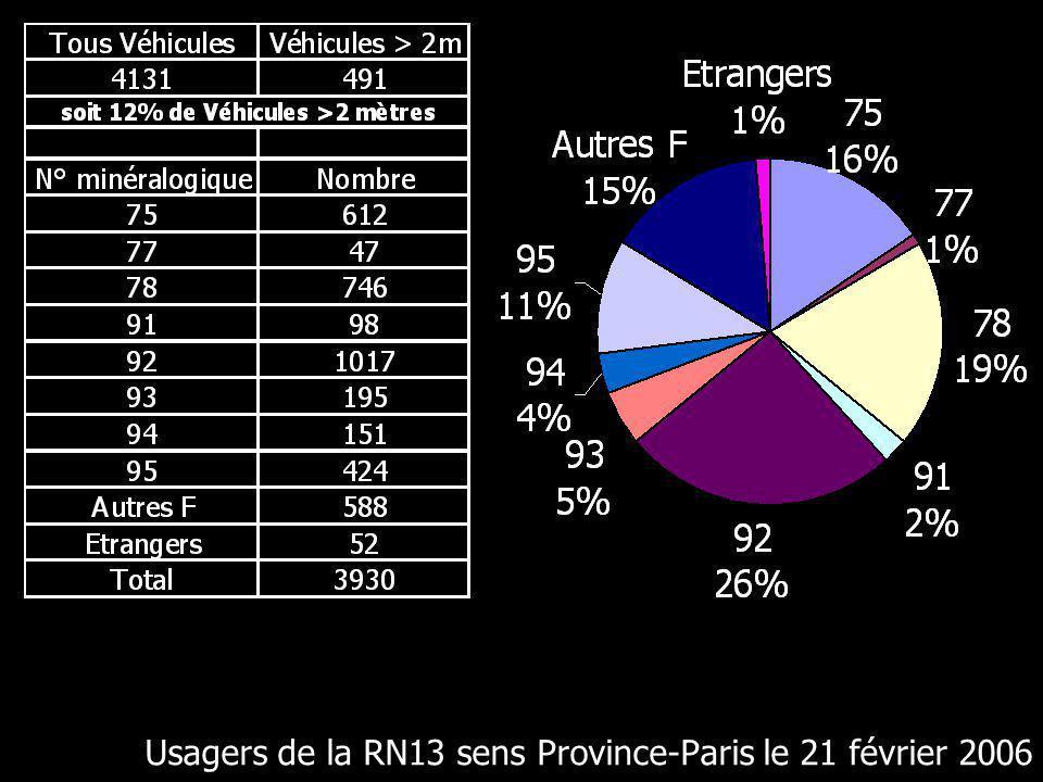 Usagers de la RN13 sens Province-Paris le 21 février 2006