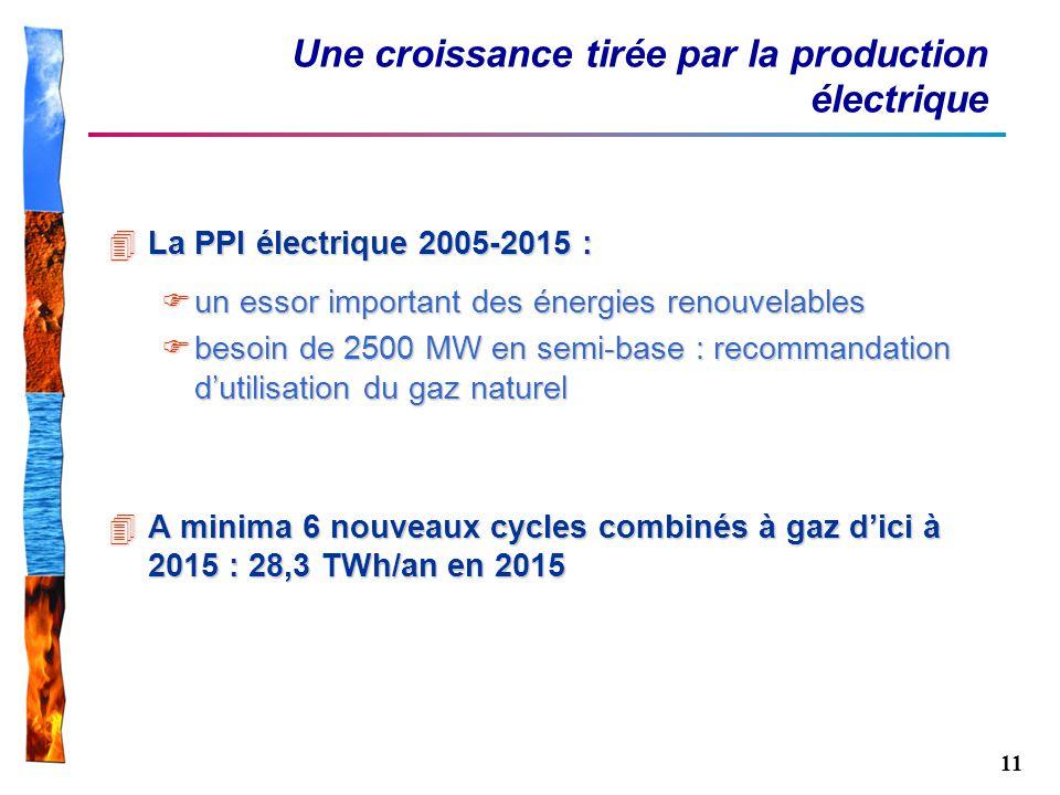 11 Une croissance tirée par la production électrique 4La PPI électrique 2005-2015 : un essor important des énergies renouvelables un essor important d