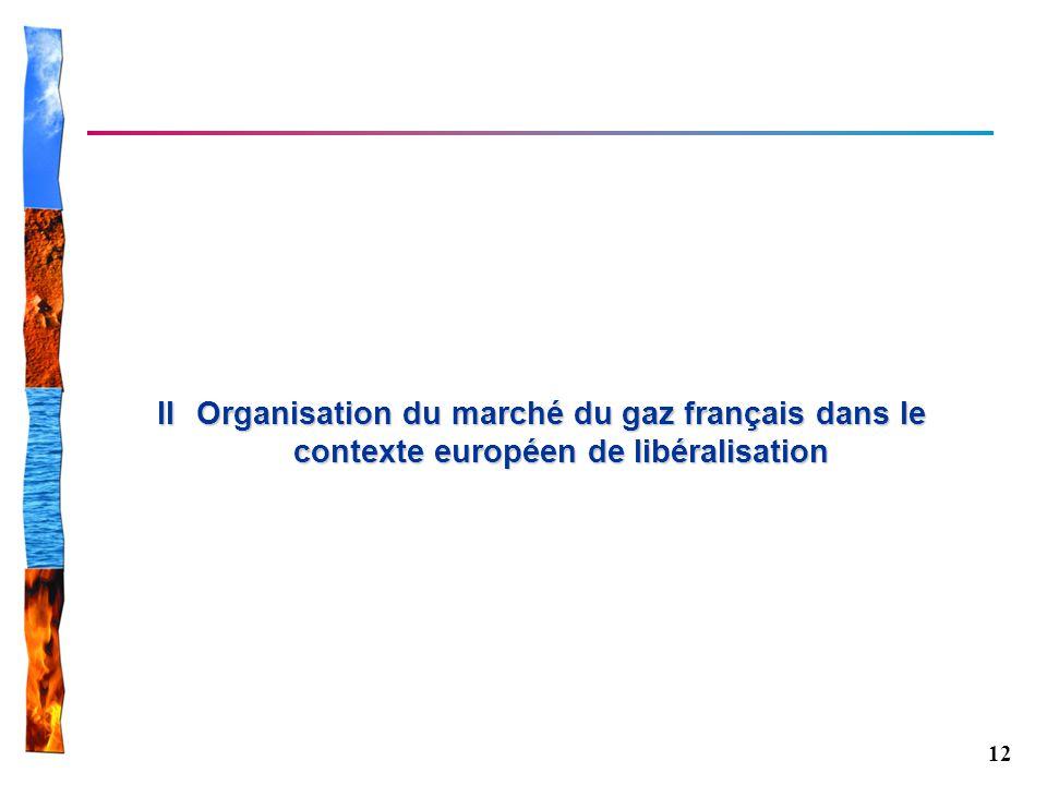 12 II Organisation du marché du gaz français dans le contexte européen de libéralisation