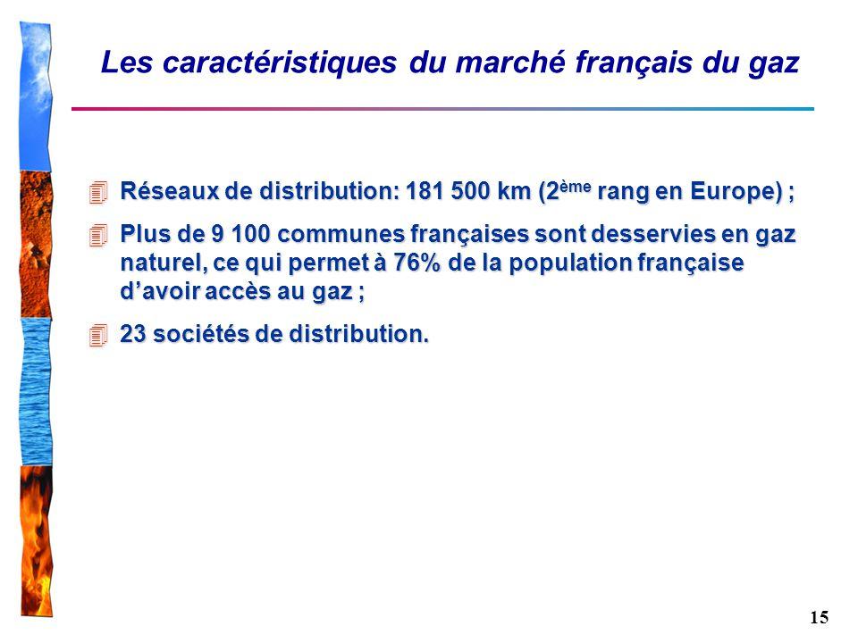 15 Les caractéristiques du marché français du gaz 4Réseaux de distribution: 181 500 km (2 ème rang en Europe) ; 4Plus de 9 100 communes françaises son