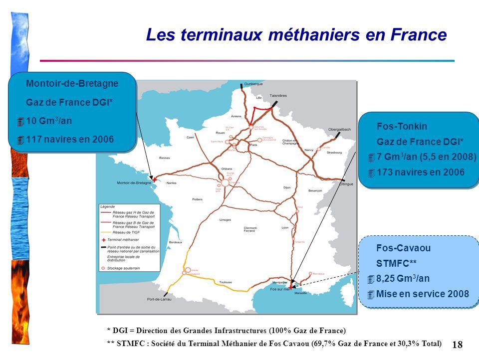 18 Les terminaux méthaniers en France Fos-Cavaou STMFC** 48,25 Gm 3 /an 4Mise en service 2008 Fos-Cavaou STMFC** 48,25 Gm 3 /an 4Mise en service 2008