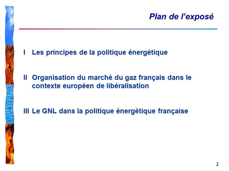 2 Plan de lexposé ILes principes de la politique énergétique II Organisation du marché du gaz français dans le contexte européen de libéralisation III