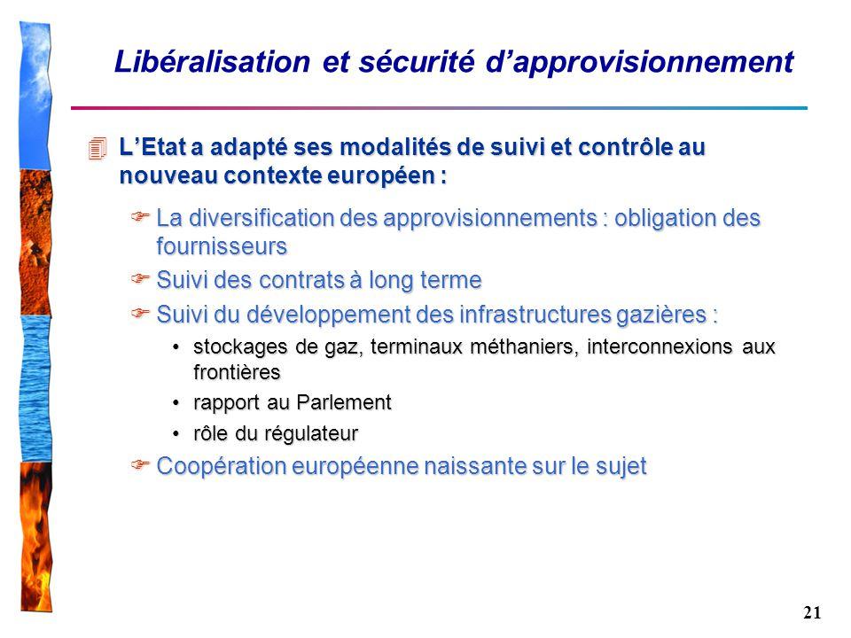 21 Libéralisation et sécurité dapprovisionnement 4LEtat a adapté ses modalités de suivi et contrôle au nouveau contexte européen : La diversification