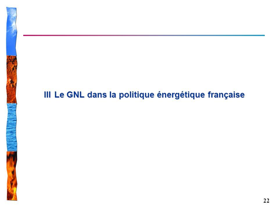 22 III Le GNL dans la politique énergétique française